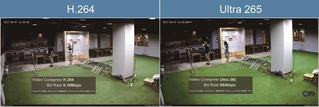 News Zhejiang Uniview Technologies Co Ltd Video Surveillance Surveillance Zhejiang