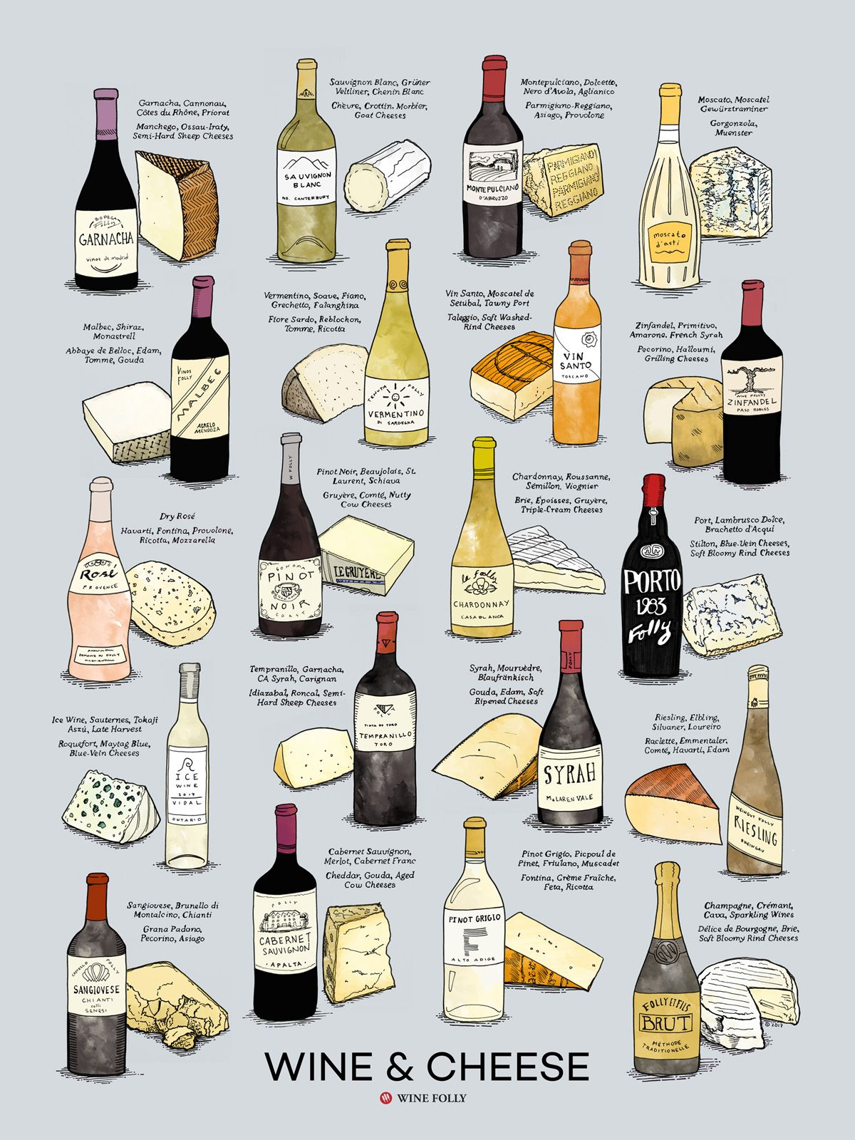 Wine and cheese pairings poster by folly also tips on pairing nutrition pinterest rh