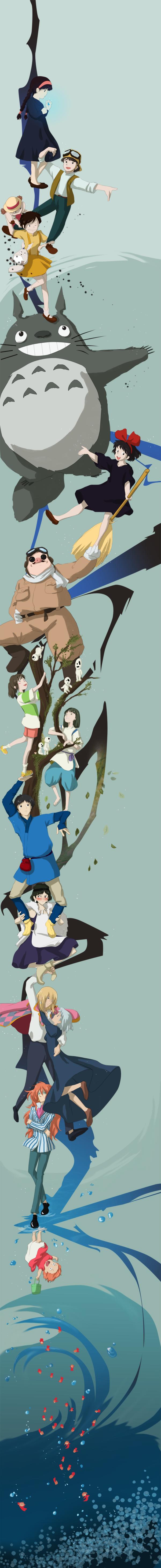 Laputa >> Totoro >> Kiki >> Porco rosso >>Spirited away >>Mononoke Hime >> Howl's moving castle >> Ponyo << Ghibli <3