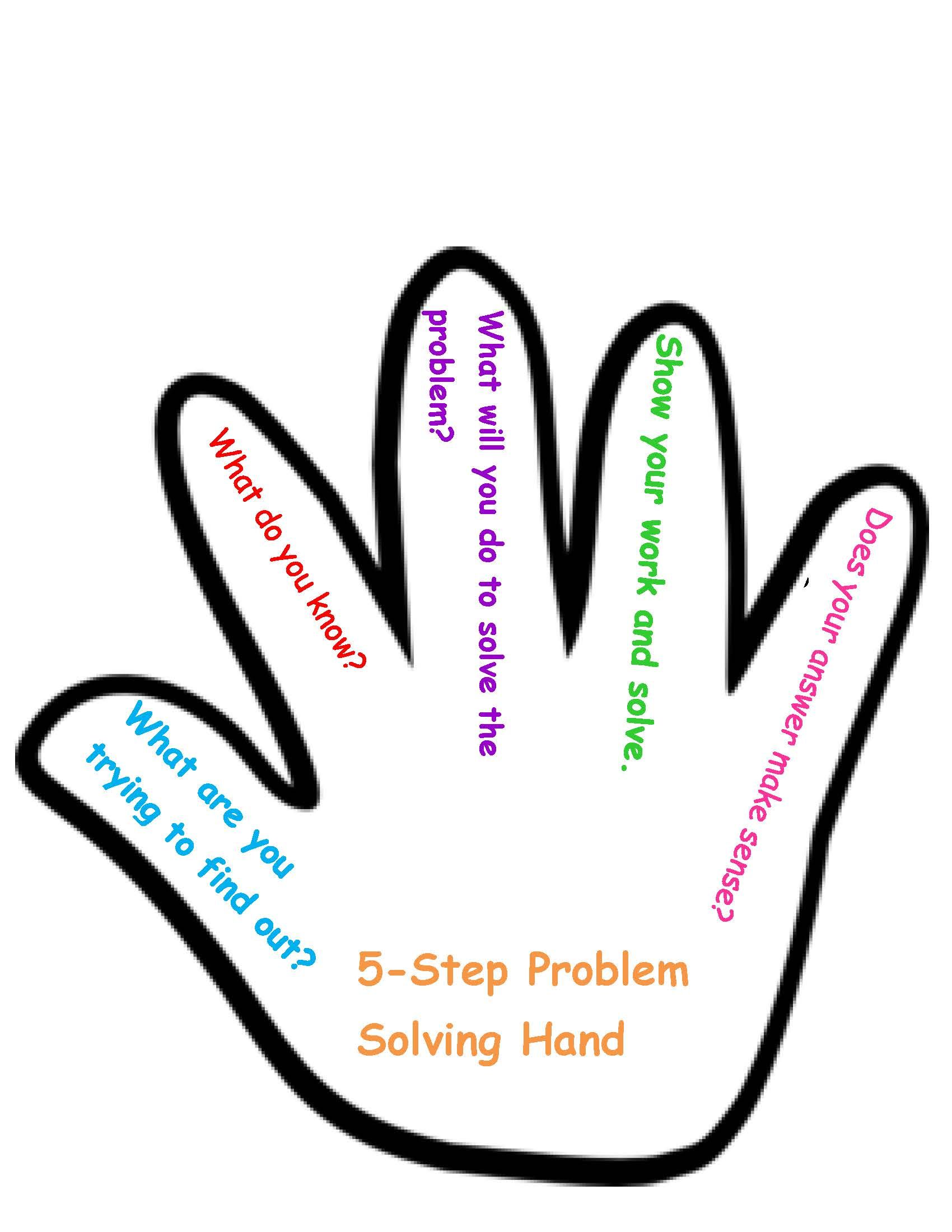 five-step model of problem solving essay One method of engaging with problem solving is with tutor systems such as  cognitive  to develop a prototype to solve a real-world problem through a series  of steps  5 instructional application of argumentation and critical thinking   on an argumentative essay or needing to find the solution to a quadratic equation.
