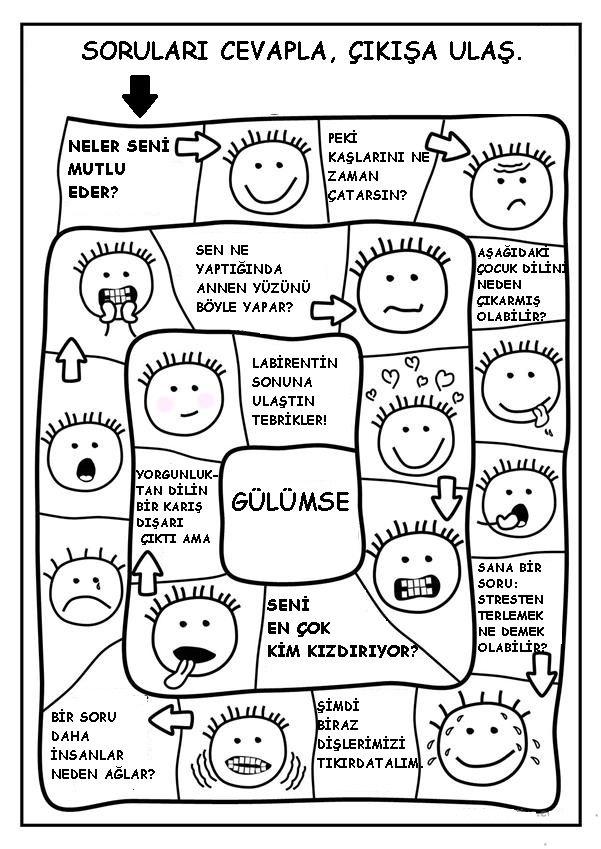 Okul öncesi Duygular Sanat Etkinlikleri Eğitim Okul Ve Okul öncesi
