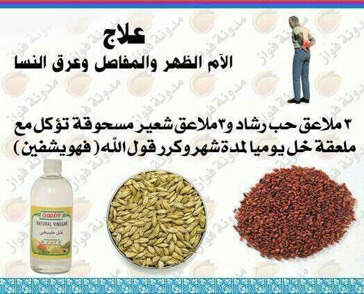 علاج الظهر والمفاصل Food Receipes Desert Recipes Health
