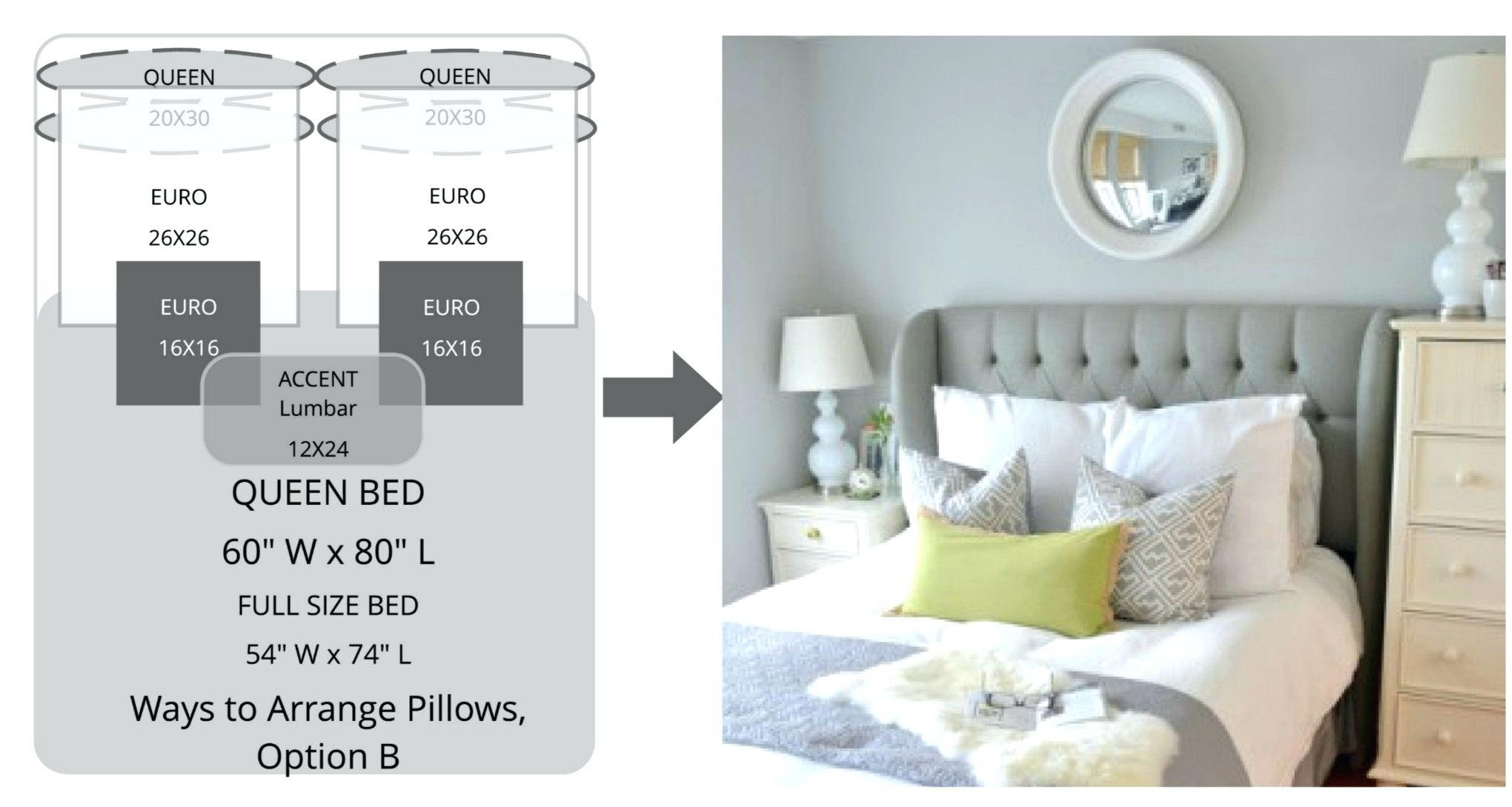 Typical Lumbar Pillow Sizes Standard Lumbar Pillow Sizes Lumbar Pillow Insert Sizes Twin Bed Pillow Arrangements P Bed Pillow Arrangement Bed Pillows Bed Decor
