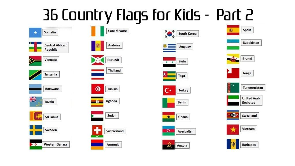 36 Country Flags With Names For Kids Part 2 Flags With Names Country Flags And Names Countries And Flags