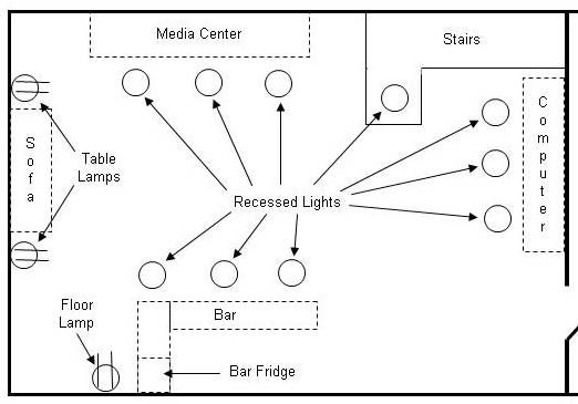 Rough plan of the electrical requirements for new living