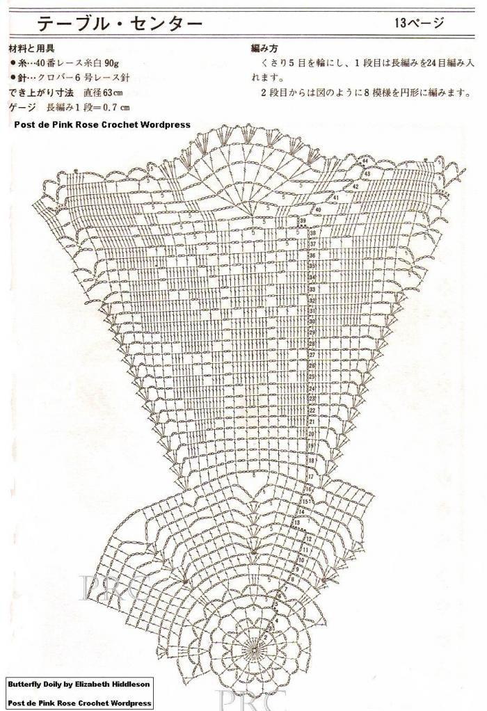 carpeta mariposas | filet | Pinterest | Carpeta, Mariposas y Tapetes