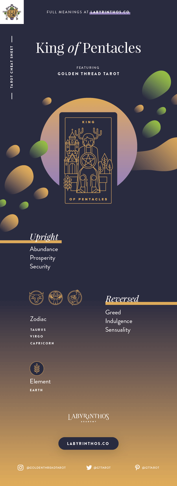 King of Pentacles Meaning - Tarot Card Meanings Cheat Sheet. Art from Golden Thread Tarot. | learn tarot, tarot classes, tarot cheat sheet, tarot keywords, magick, mysticism, wicca, paganism