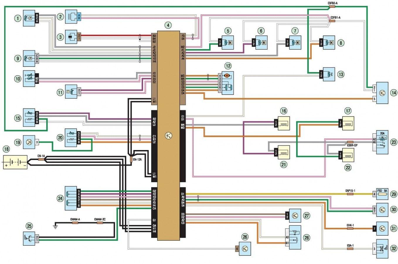 Block Diagram Of Engine Management System Block Diagram Of