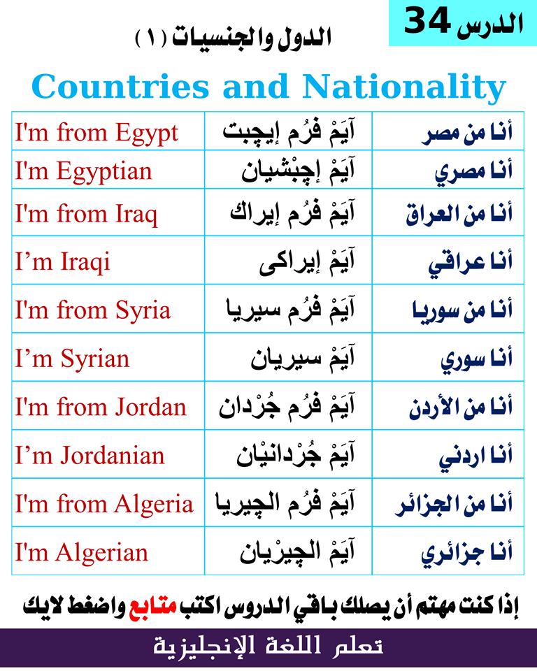 بعض الدول والجنسيات Learn English Words Learn English English Language Teaching