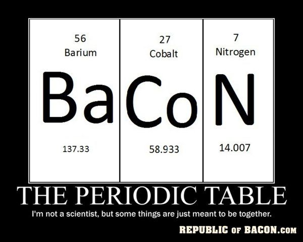 I am not a scientist but some things are just meant to be nothings funnier than the periodic table challenge your students to come up with words or phrases using the periodic table urtaz Image collections