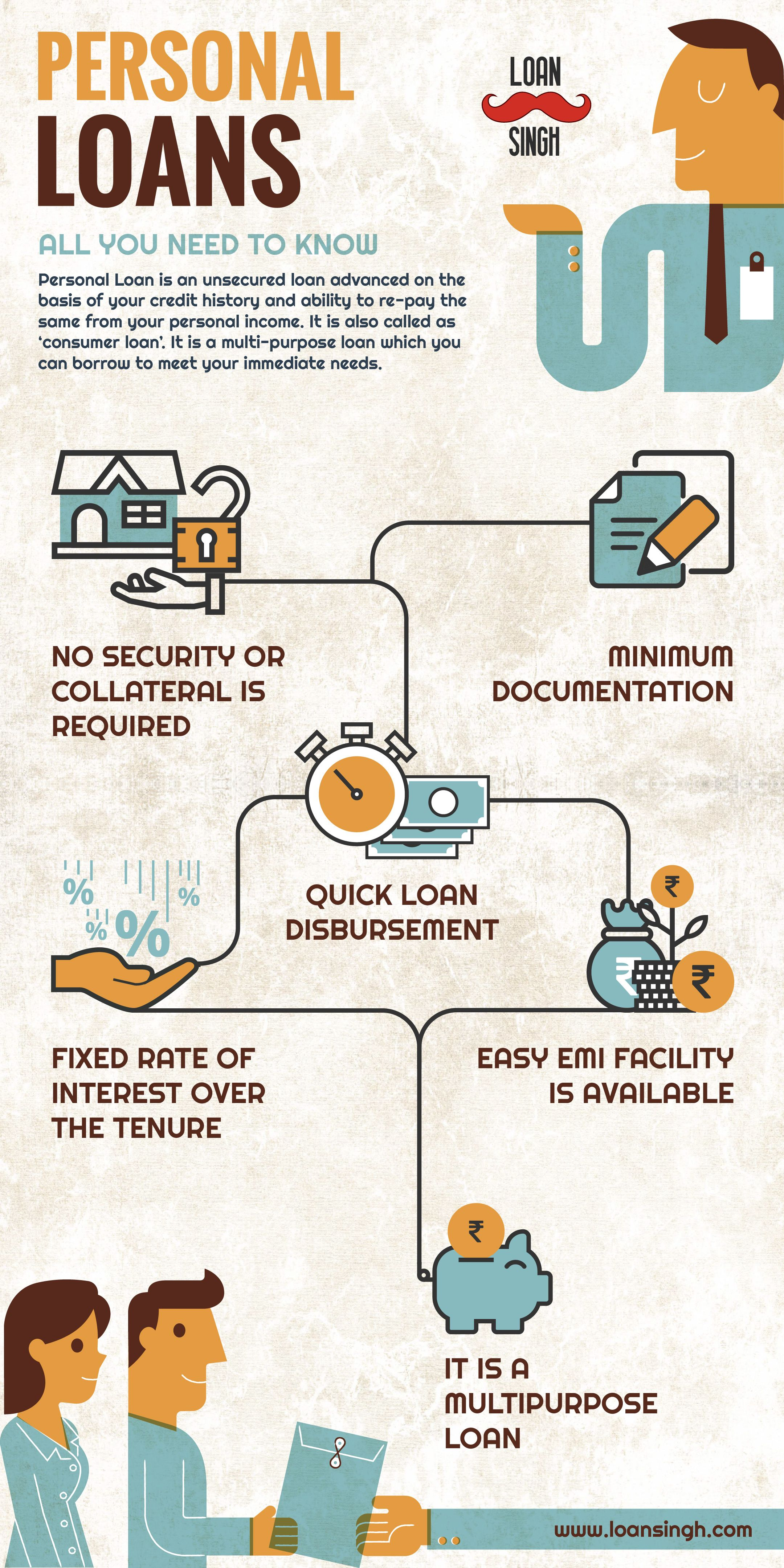 What Is A Personal Loan Apply For One By Clicking Www Loansingh Com Getpersonalloan Html Read More At Loansingh Com Personal Loans Finance Blog Finance Loans