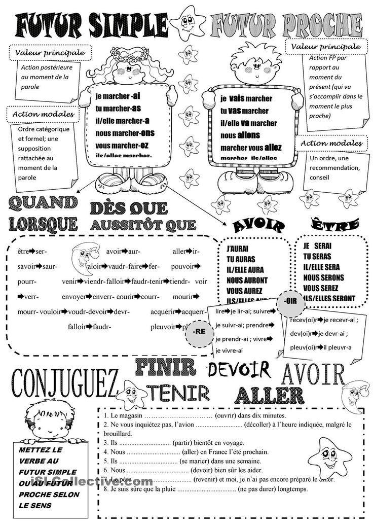 Future simple future proche practice french - Comment sera le futur ...