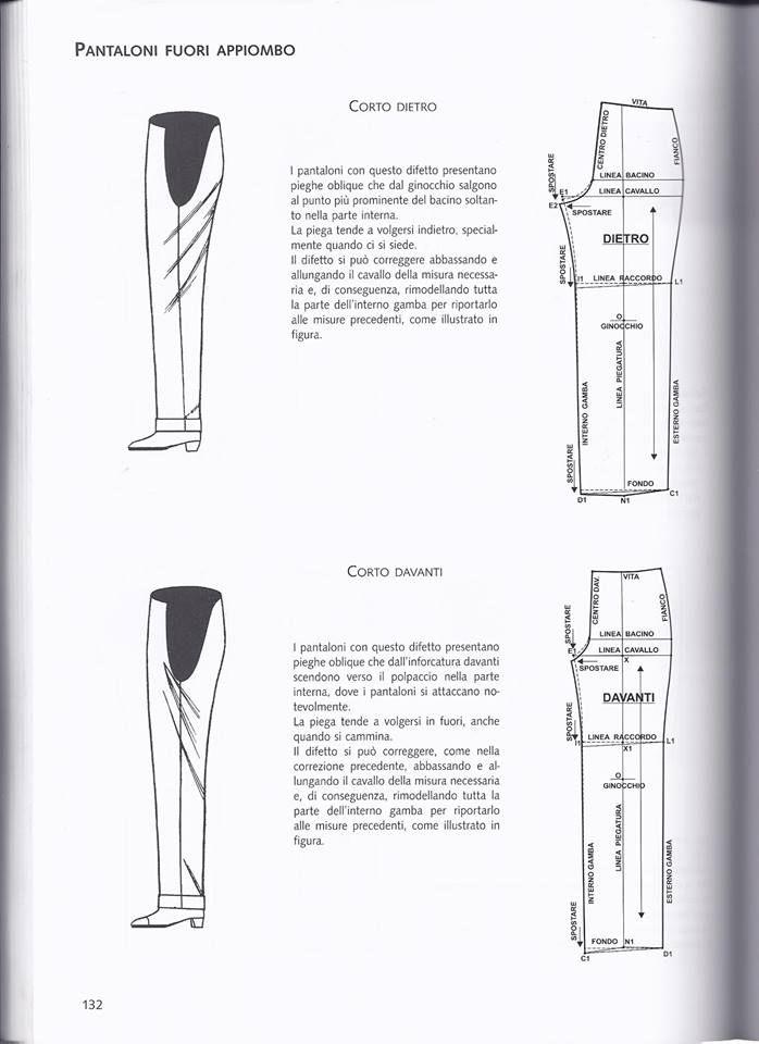 Pants fitting   molderia   Pinterest   Costura, Patrones y Molde