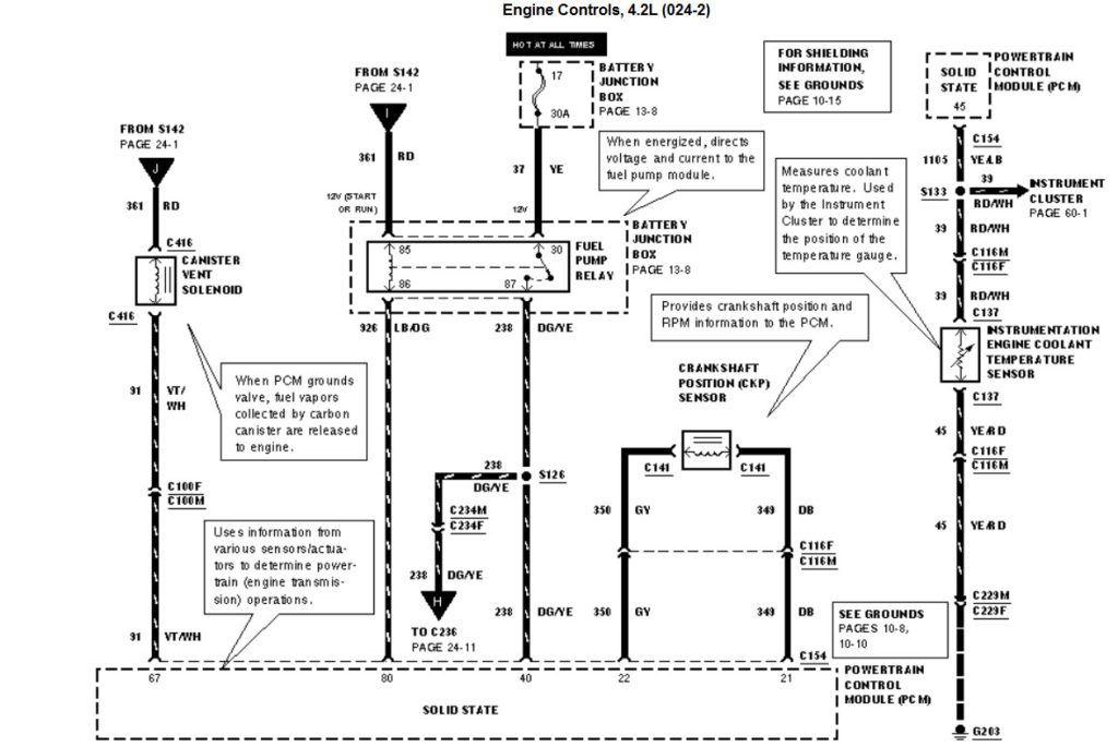 [DIAGRAM] Ford Focus Mk1 User Wiring Diagram FULL Version