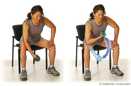 11+ Tennis elbow exercises to avoid trends