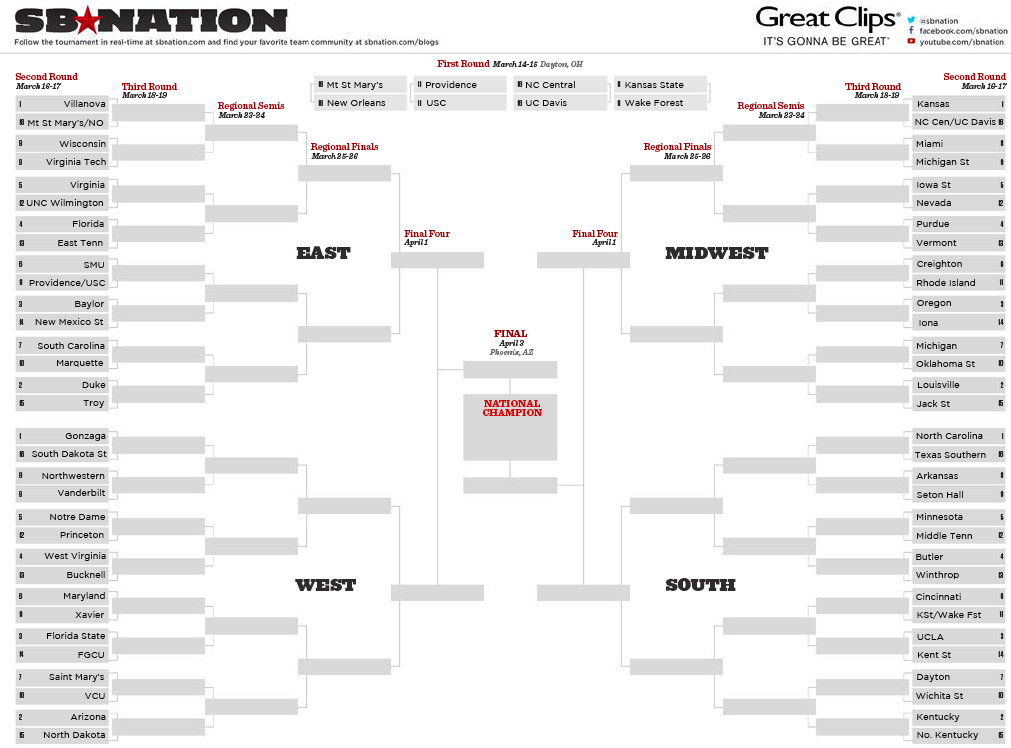 March Madness 2017 Complete printable bracket Ncaa