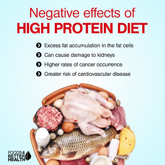 negative effects of high protein diet