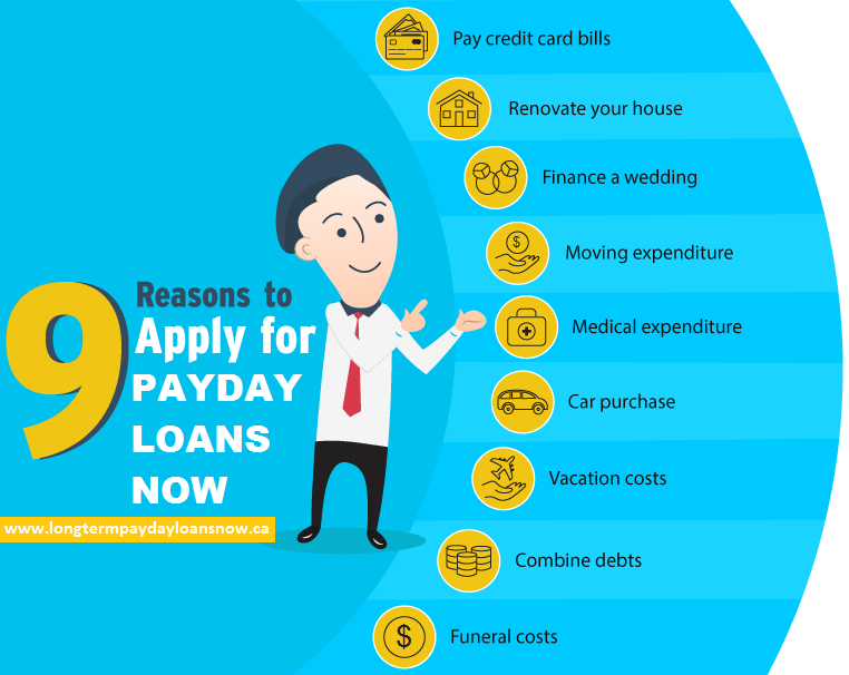 Longtermpaydayloansnow Is A Canadian Financial Services Using Latest Technology To Provide Quick And Affordabl Payday Loans Personal Loans Loans For Bad Credit