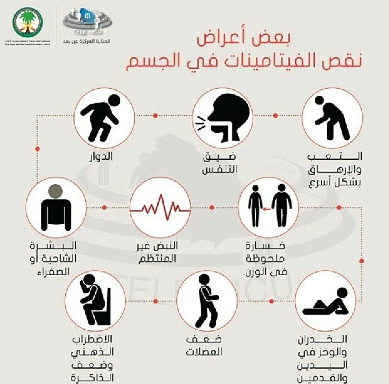 أعراض نقص الفيتامينات في الجسم Health And Beauty Tips Chores For Kids Infographic