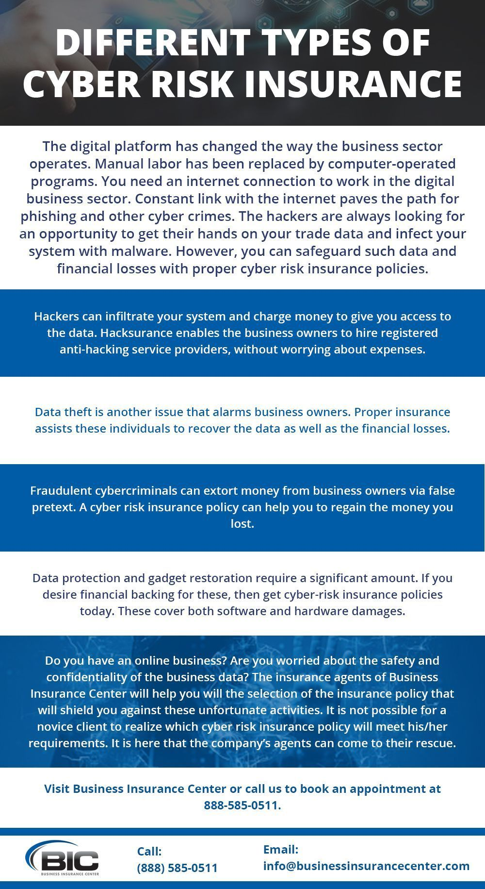 Different Types Of Cyber Risk Insurance Cyber Risk Insurance