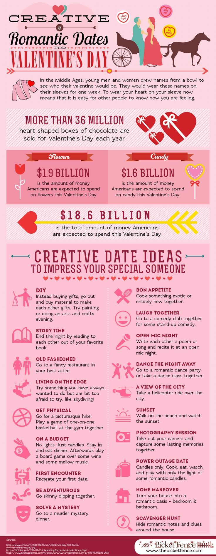 creative romantic valentine's date ideas. | affordable valentine, Ideas