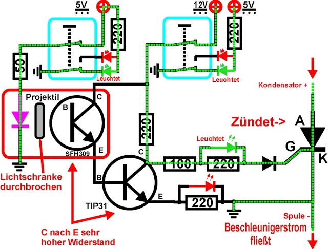 Do it yourself gadgets coilgun experimental wiki apps and do it yourself gadgets coilgun experimental wiki solutioingenieria Images