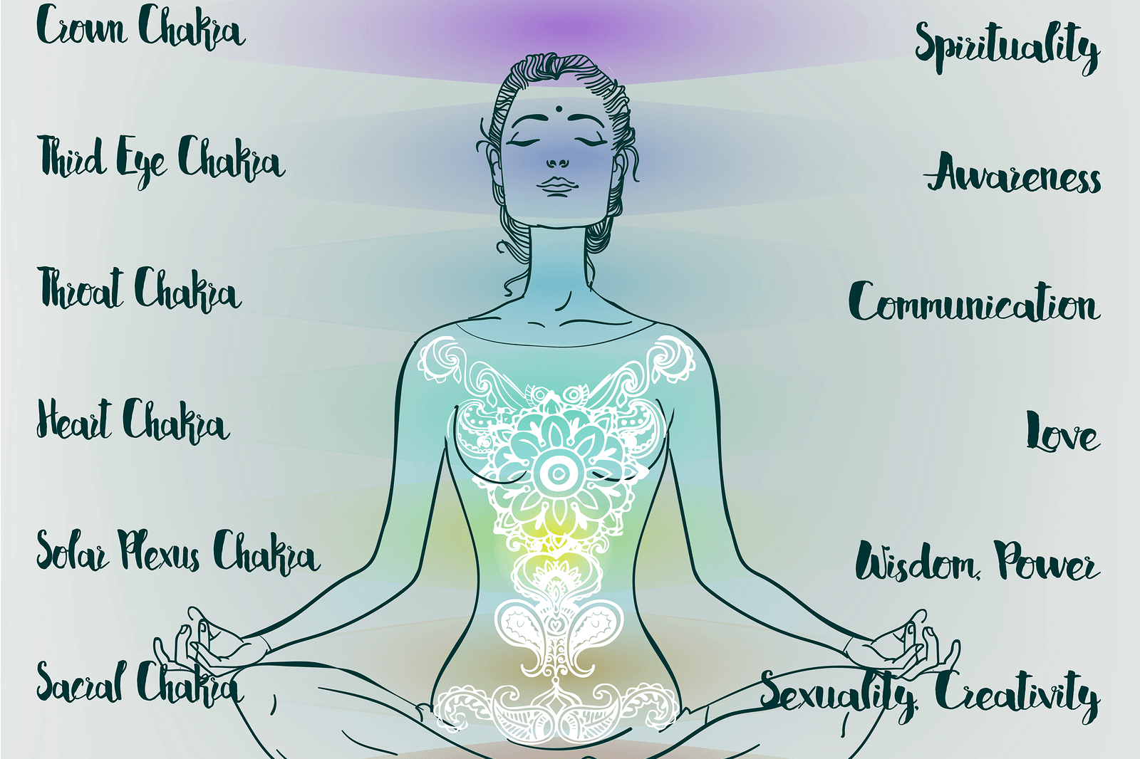 10 Benefits Of Awakening Your Kundalini | Kundalini ...