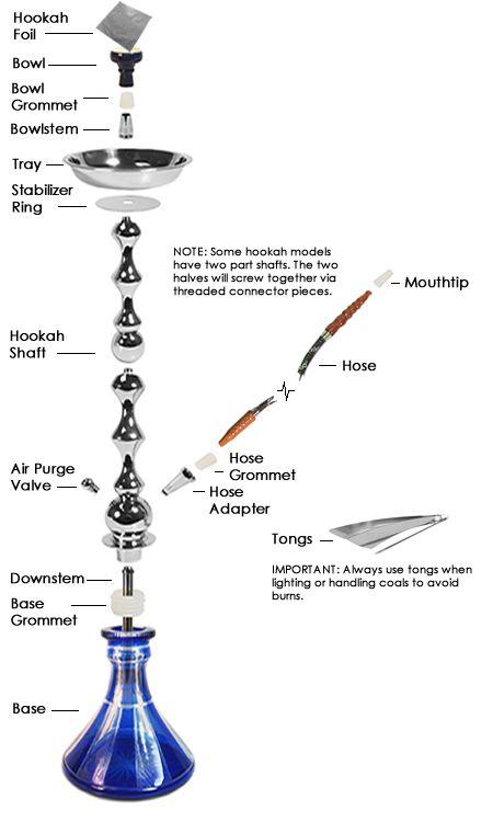 Hookah Setup Guide