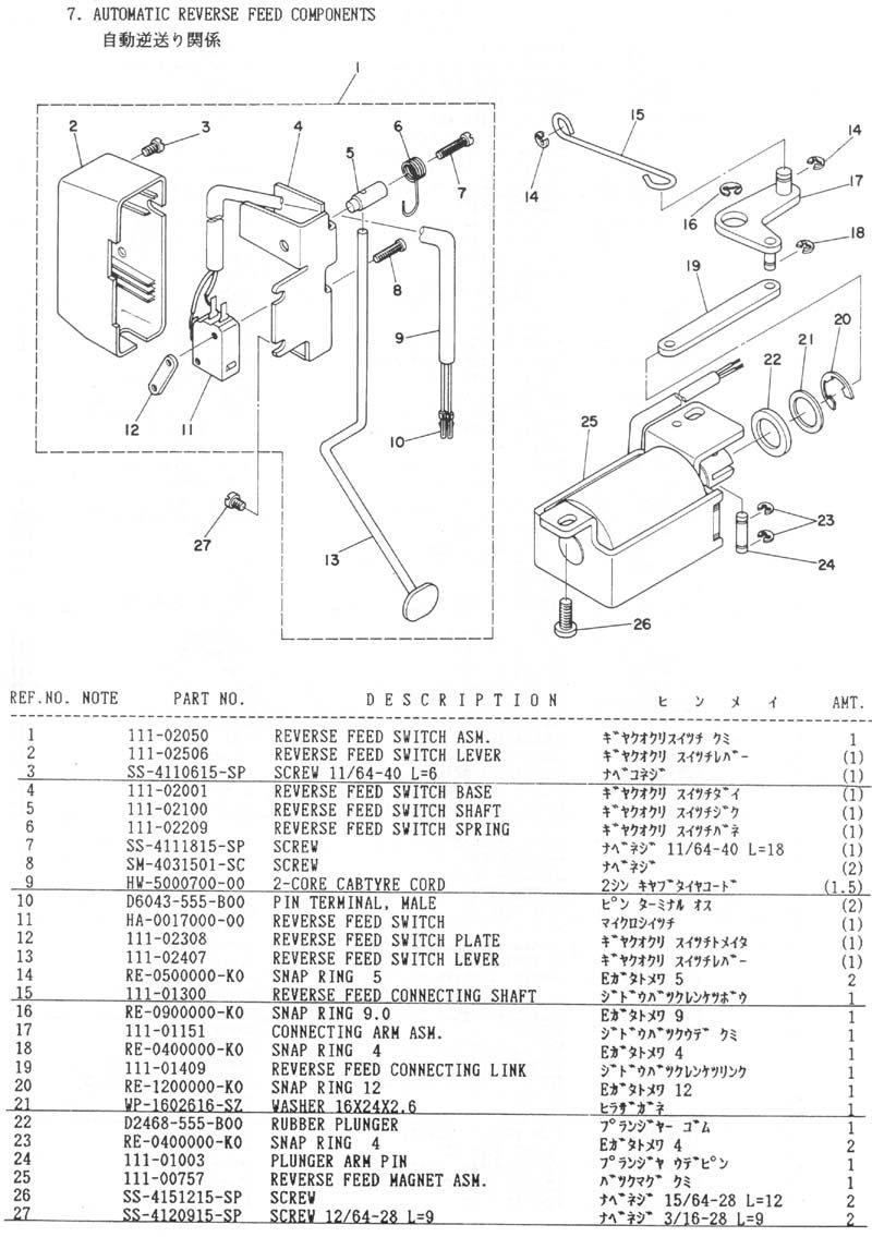 Sewing Machine Parts Diagram - free download wiring diagrams