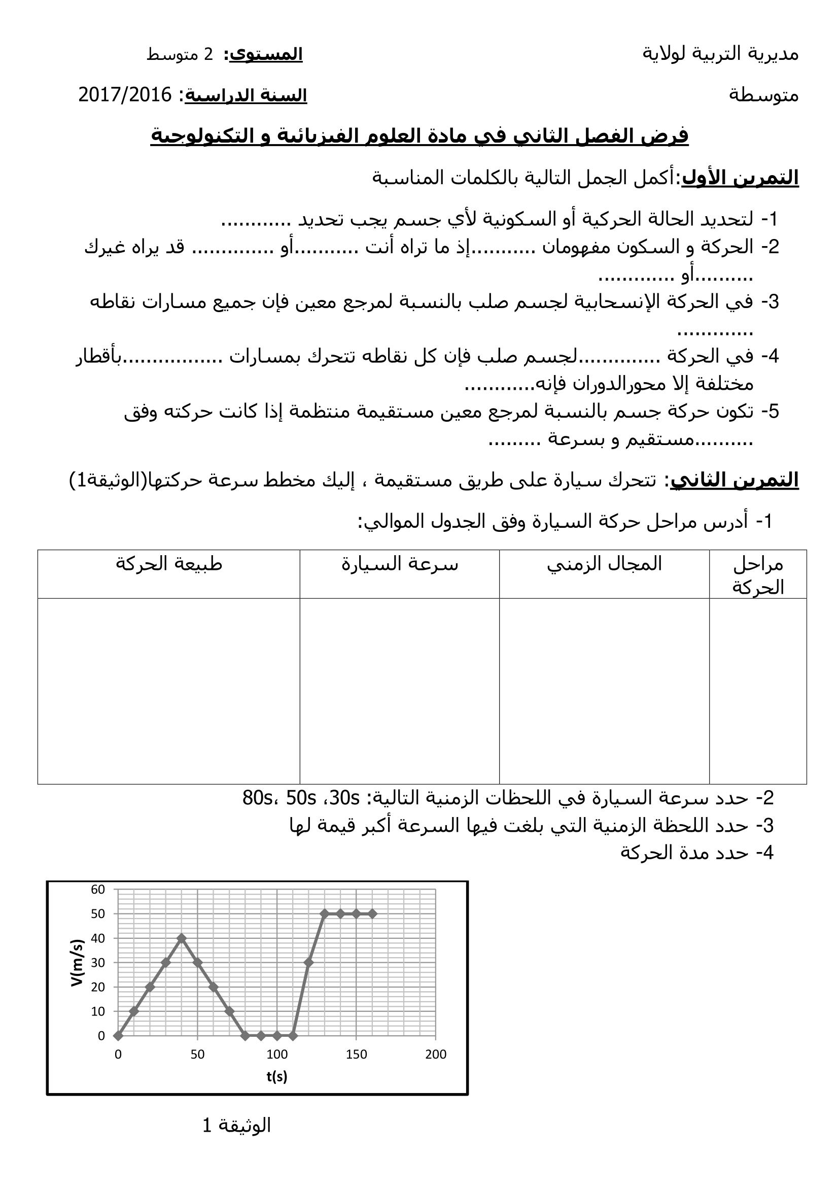 فروض و اختبارات السنة الثانية متوسط مادة العلوم الفيزيائية الفصل الثاني 2016 2017 النموذج 04 Physics Exam Math
