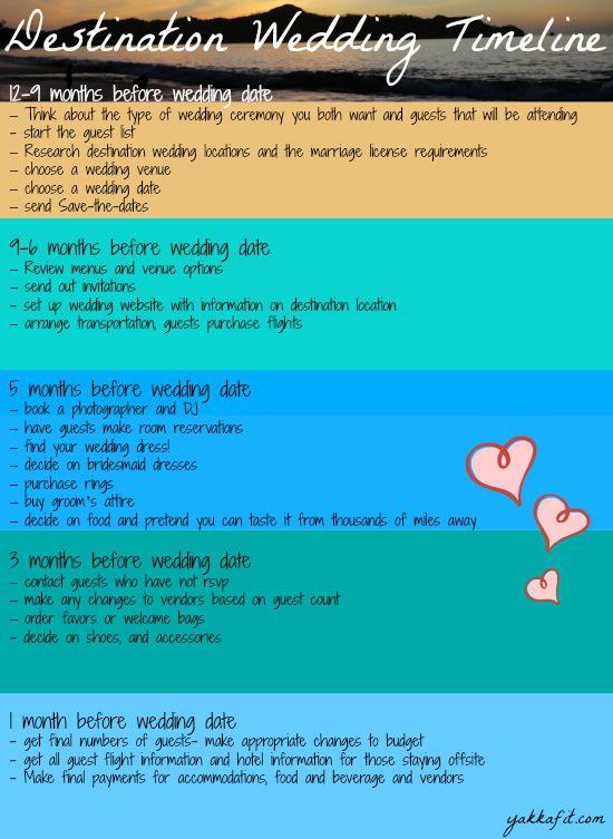 Yakkafit Wedding Timeline Destination Wedding Timeline Wedding Planning Timeline