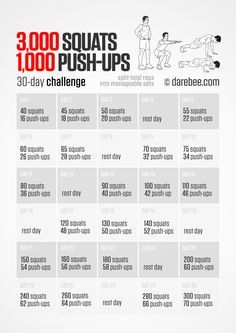 30 Day Challenge Only Two Exercises 3000 Squats And 1000 Push Ups In Total By The End Of The Month 30 Day Workout Challenge Push Up Challenge 30 Day Squat