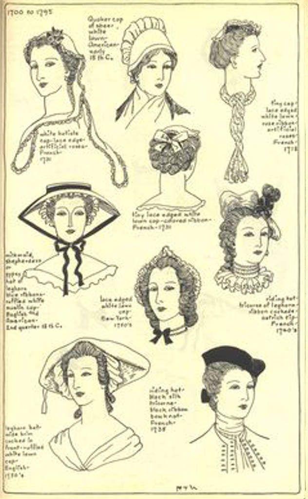 Le Chapeau un accessoire incontournable de l'histoire de