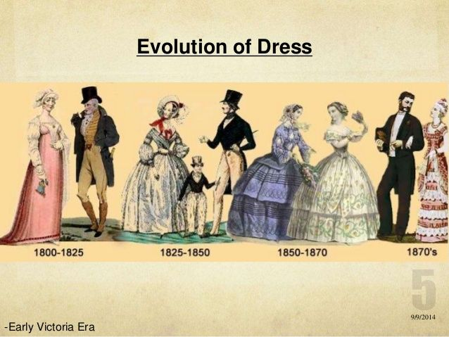 Progression Of Womens Clothing From Victorian To -1338