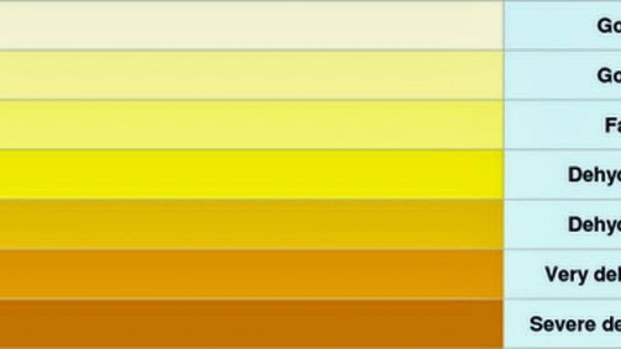 ما هو سبب تغير لون البول Urinal