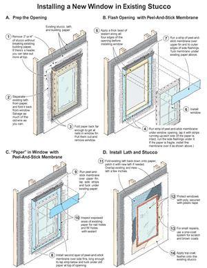 Replacing Windows In Stucco Walls Window