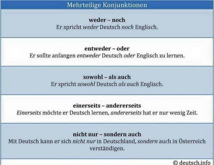 Pin von Amanda Speidel auf German Language | Pinterest | Deutsch ...