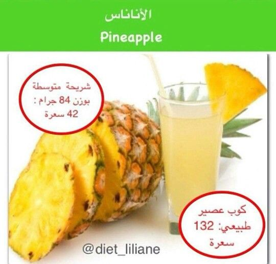 Pin By Nawal Taha On Diet Sport Calorie Food Fruit