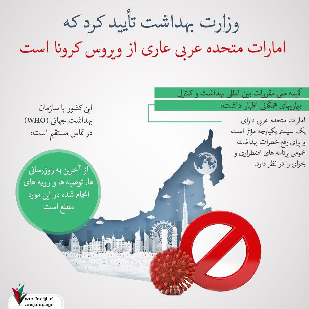 امارات متحده عربی عاری از ویروس کرونا است in 2020 Clls