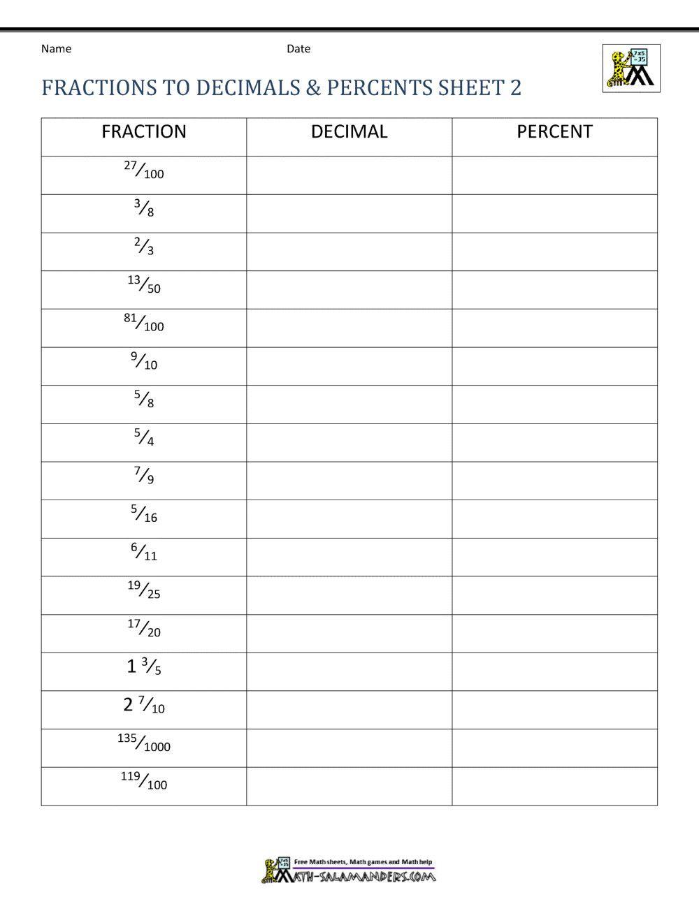Wonderful Fraction Decimal Percent Chart In 2020 Free Math Worksheets Decimals Worksheets Math Worksheets