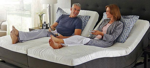 Exceptionnel How To Buy The Best Adjustable Bed   Which?