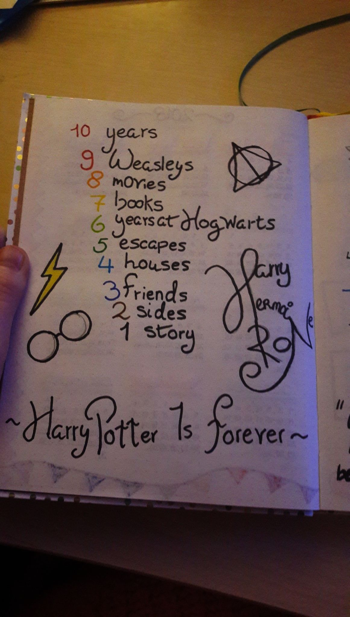Harry Potter Movies Streaming Free While Harry Potter And Van Helsing Crossover Fanfiction Order Harry Potter Drawings Harry Potter Journal Harry Potter Spells