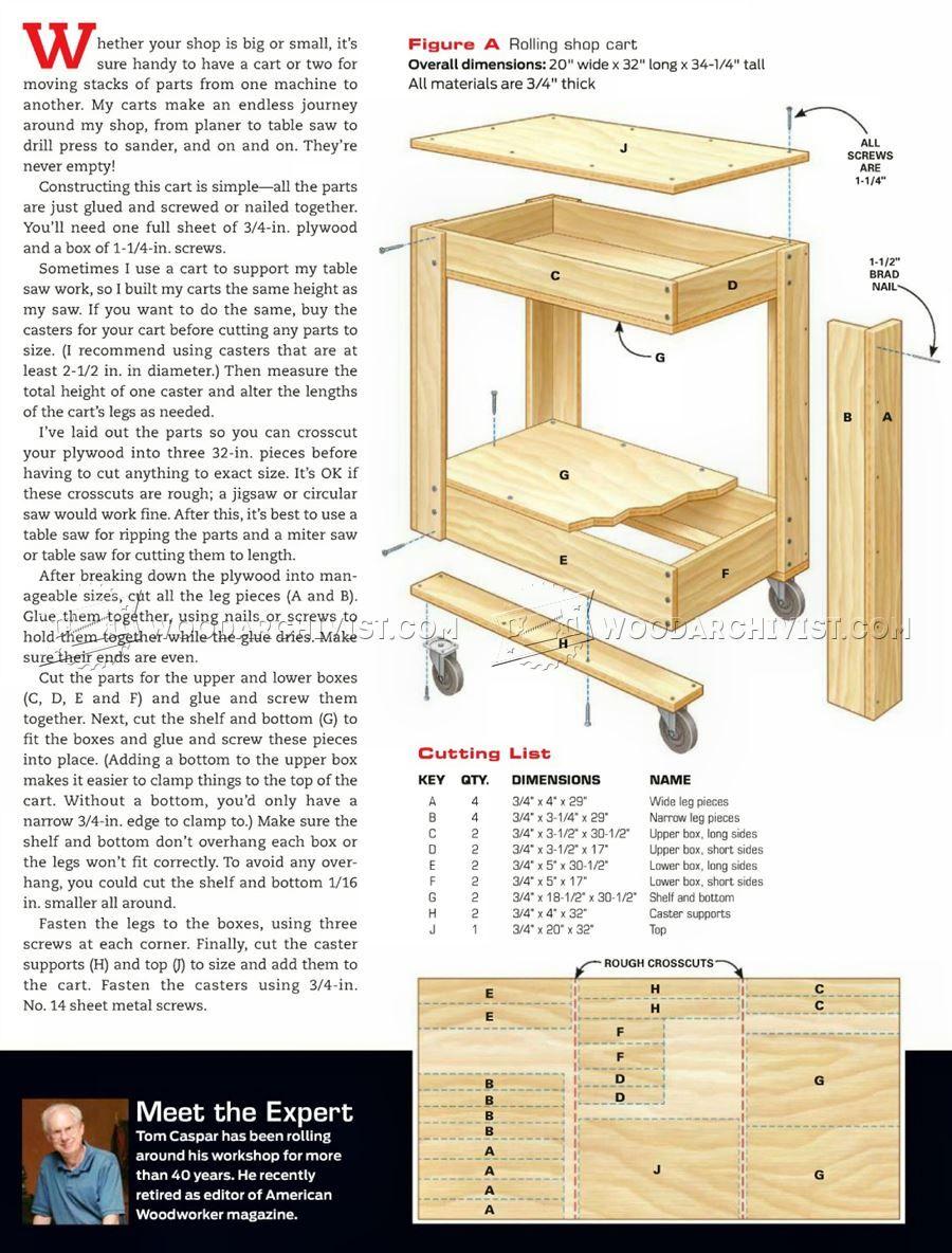 1466 Rolling Shop Cart Plans Solutions