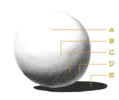 Tecnicas Para El Sombreado 2 Artistica Tecnicas De Sombreado Claroscuro Luz Y Sombra Dibujo