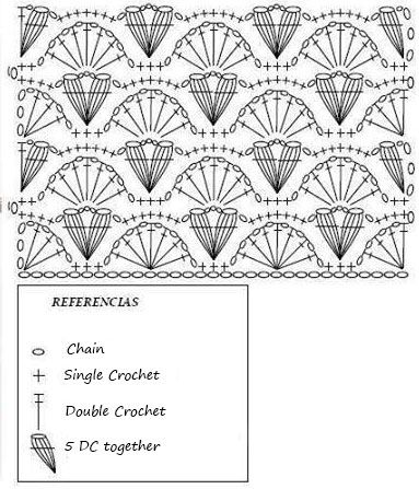 crochet diagram peacock feather crochet and knit. Black Bedroom Furniture Sets. Home Design Ideas
