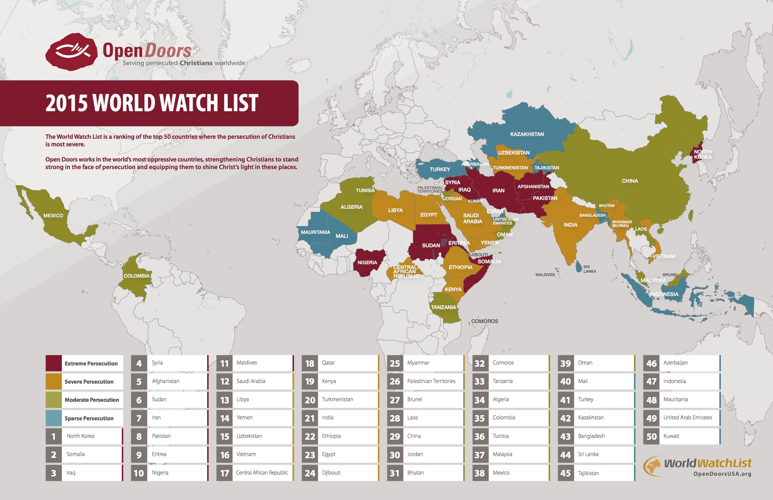 Persecution Of Christians Reached Historic Levels In Will - List of different religions in the world