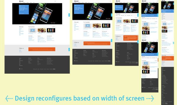Microsoft S Site Redesign Will Introduce Mainstream Business To The Responsive Web Responsive Web Design Web Design Responsive Web