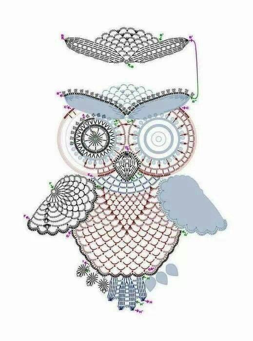 Owl doily part 1 | Elena | Pinterest | Ganchillo, Tejido y Ganchillo ...
