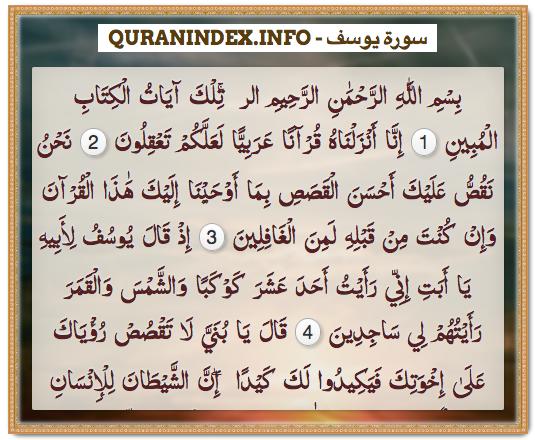 12 Surah Yusuf سورة يوسف Quran Index Search Quran Verses Verses Quran