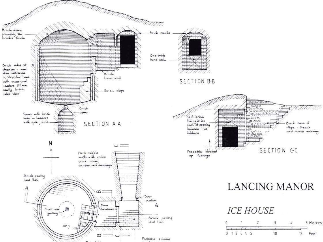 plans for an ice house used to store winter ice so it